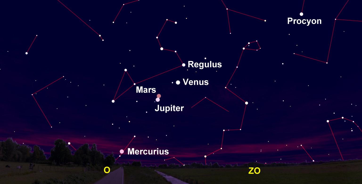 Planeten te zien vanavond