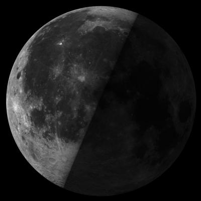 huidige maanfase